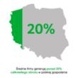 Raport o europejskich i polskich firmach średniej wielkości